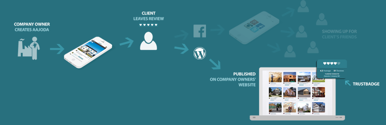 WordPress Aajoda Testimonials Plugin Banner Image
