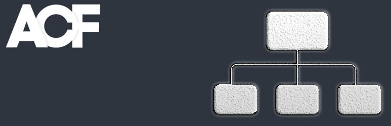 WordPress ACF Page Level Plugin Banner Image