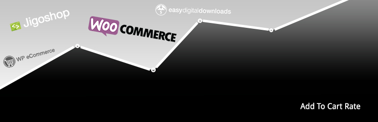 WordPress Add To Cart Rate Plugin Banner Image