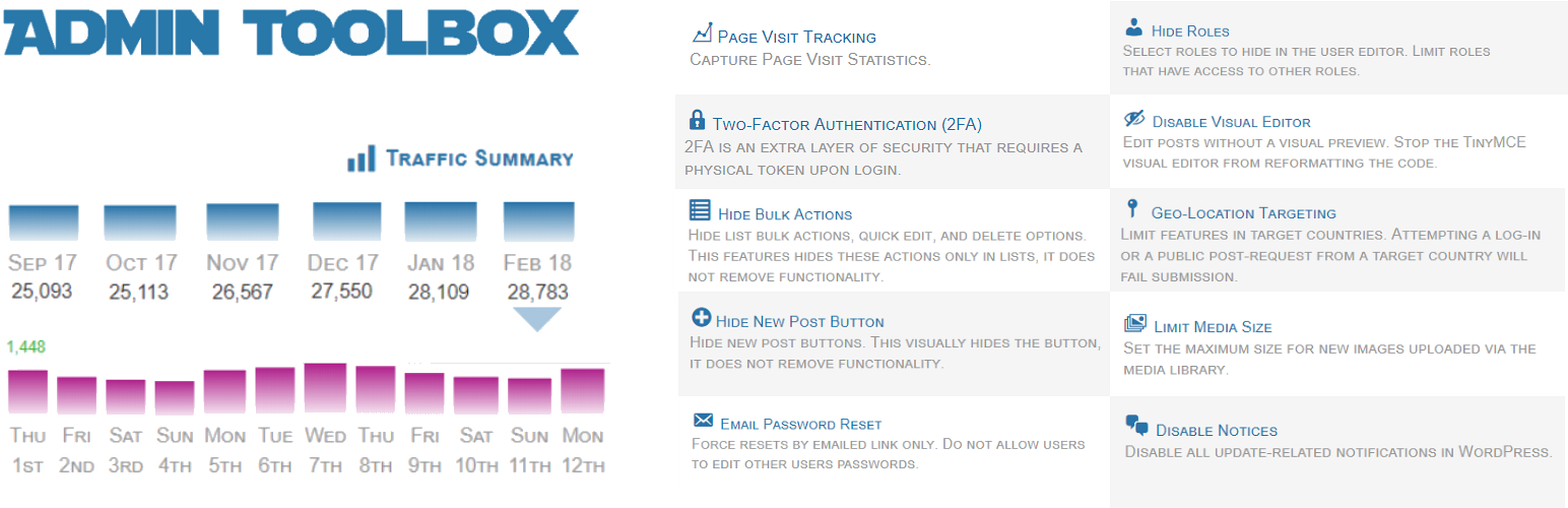 WordPress Admin Toolbox Plugin Banner Image