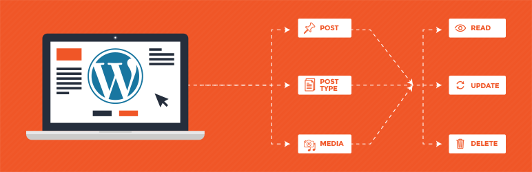 WordPress Advance User Post CRUD Plugin Banner Image