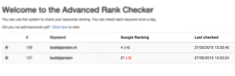 WordPress Advanced Rank Checker Plugin Banner Image