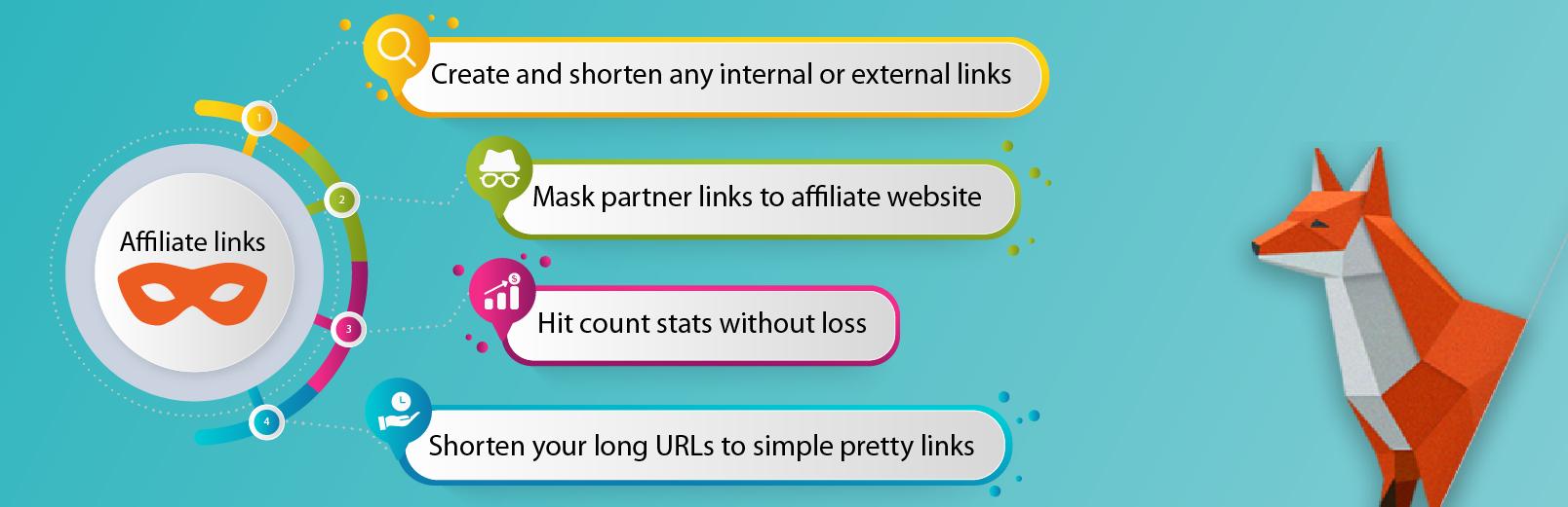 WordPress Affiliate Links Lite Plugin Banner Image