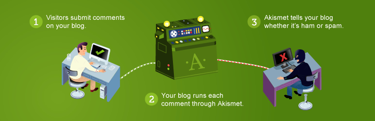 WordPress Akismet Anti-Spam Plugin Banner Image