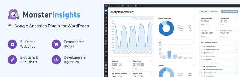 WordPress Google Analytics Dashboard Plugin for WordPress by MonsterInsights Plugin Banner Image