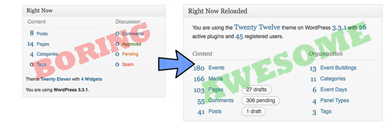 WordPress Right Now Reloaded Plugin Banner Image