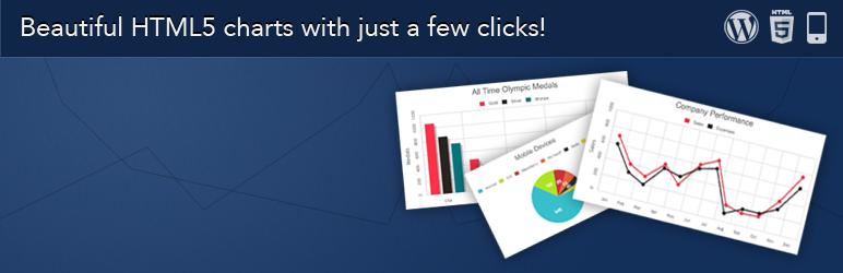 WordPress RJ Quickcharts Plugin Banner Image