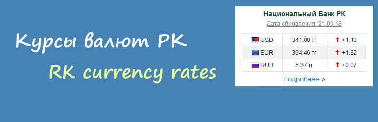 WordPress RK currency rates Plugin Banner Image