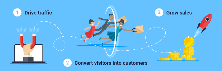WordPress Automate Your Remarketing | ROI Hunter Easy Ads Plugin Banner Image