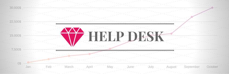 WordPress Ruby Help Desk Plugin Banner Image
