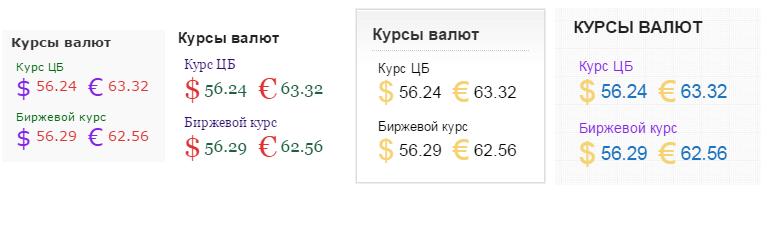 WordPress Russian Currency Plugin Banner Image