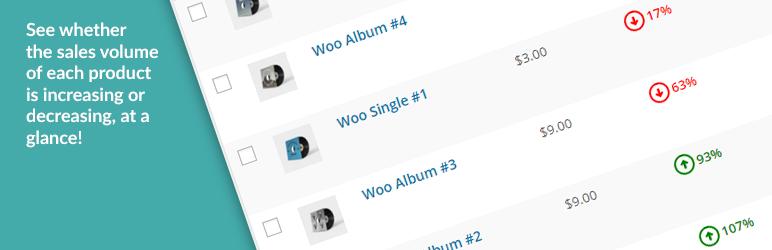 WordPress Sales Trends for WooCommerce Plugin Banner Image