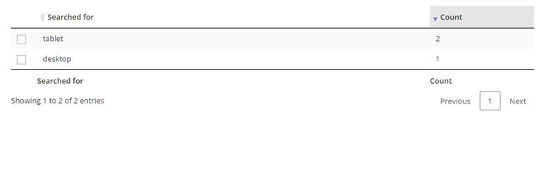 WordPress Search Statistics Plugin Banner Image